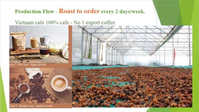 Vietnam cafe 100%