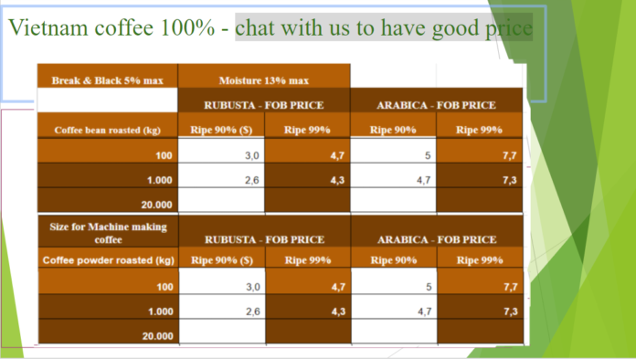chat with us to have good price